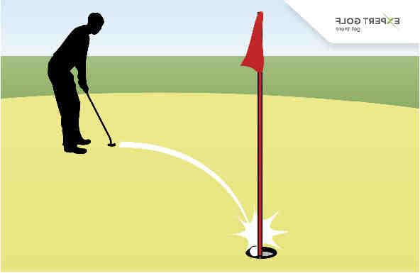 Comment garder les clubs de golf dans le sac?
